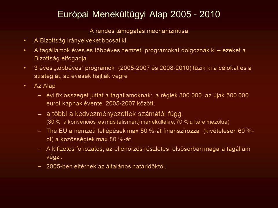 Európai Menekültügyi Alap 2005 - 2010