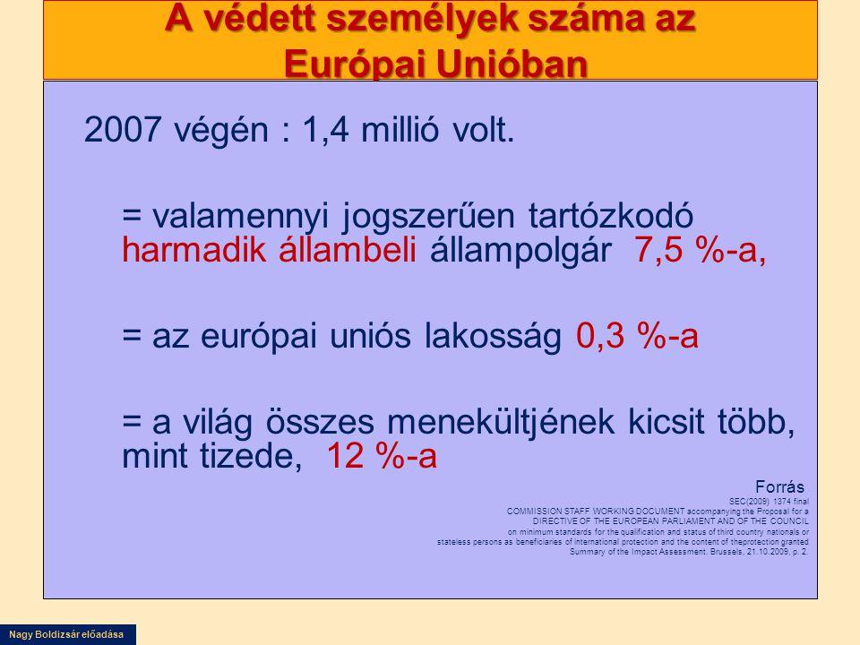 A védett személyek száma az Európai Unióban