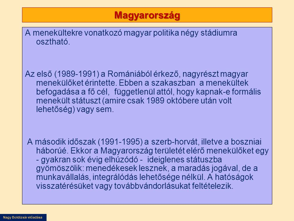 Magyarország A menekültekre vonatkozó magyar politika négy stádiumra osztható.