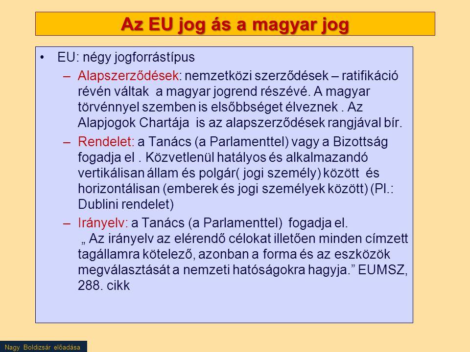 Az EU jog ás a magyar jog EU: négy jogforrástípus