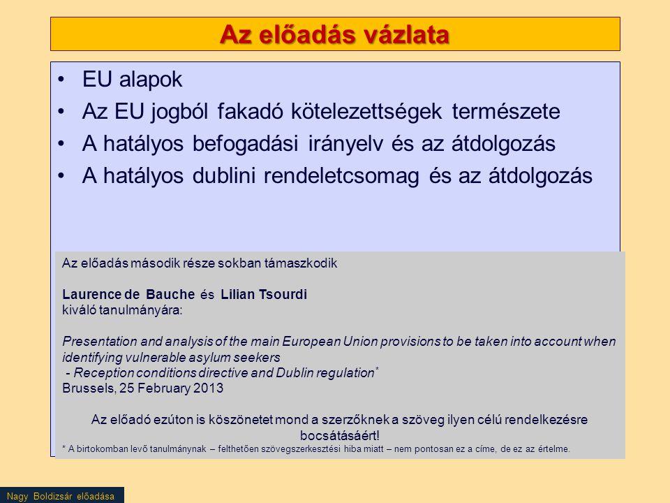 Az előadás vázlata EU alapok
