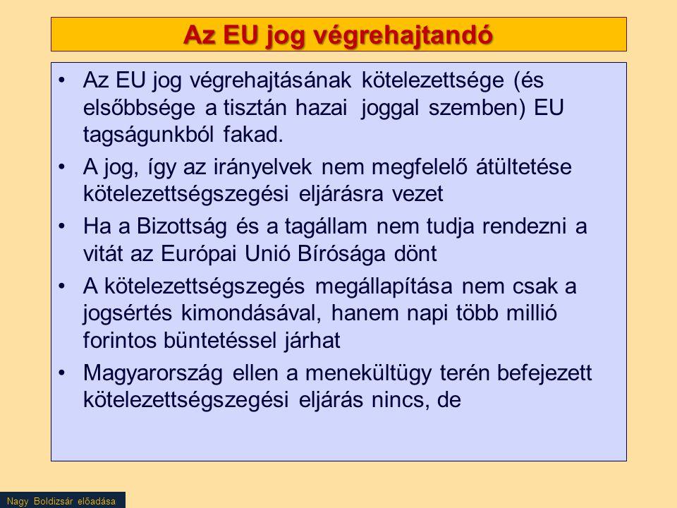 Az EU jog végrehajtandó