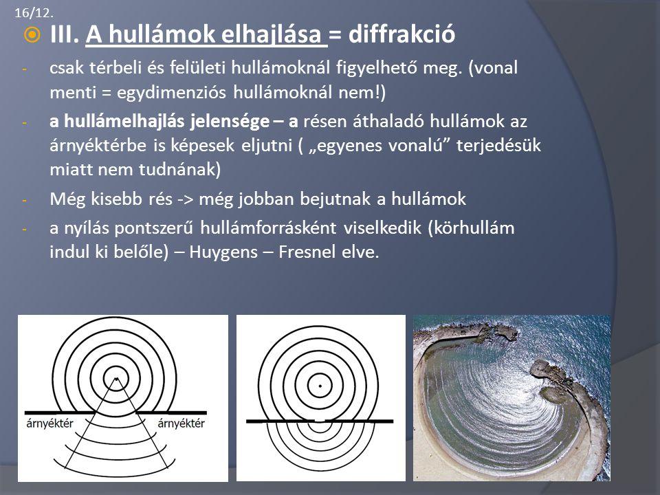 III. A hullámok elhajlása = diffrakció