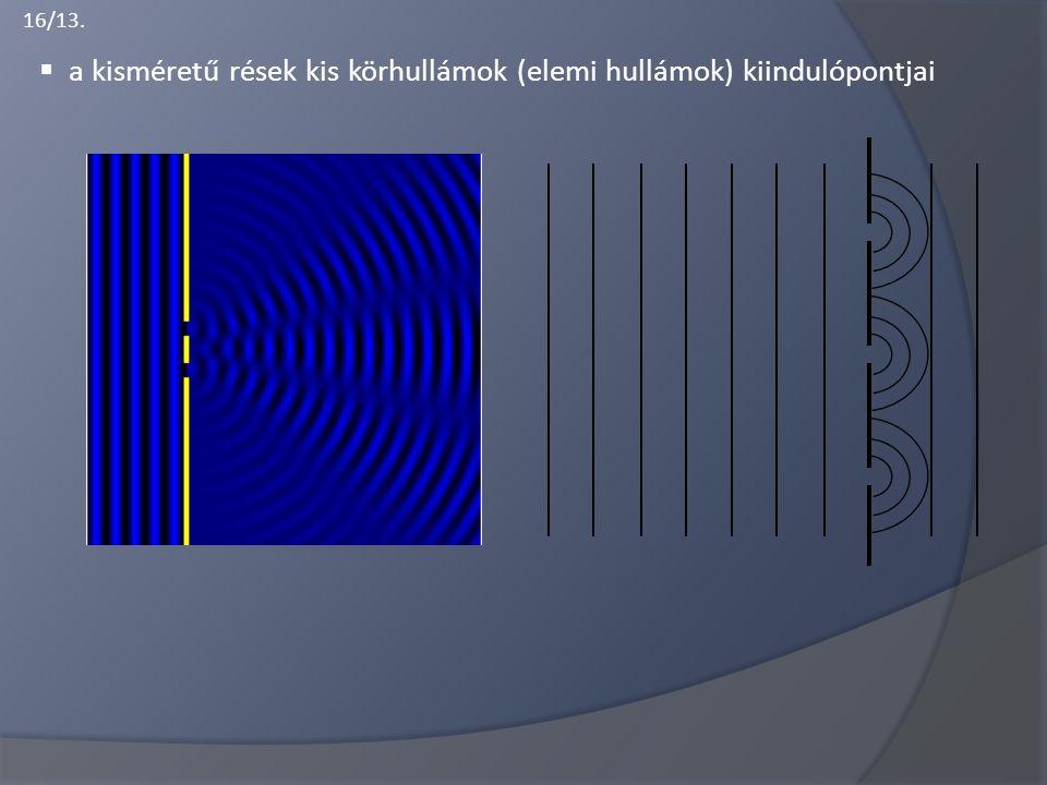 a kisméretű rések kis körhullámok (elemi hullámok) kiindulópontjai