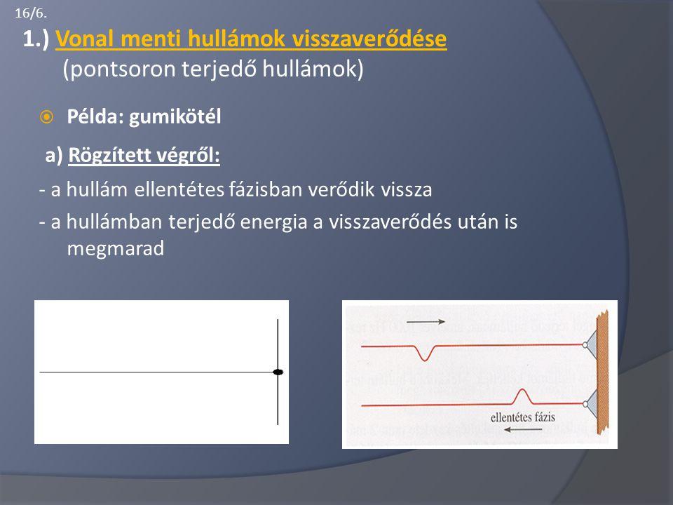 1.) Vonal menti hullámok visszaverődése (pontsoron terjedő hullámok)