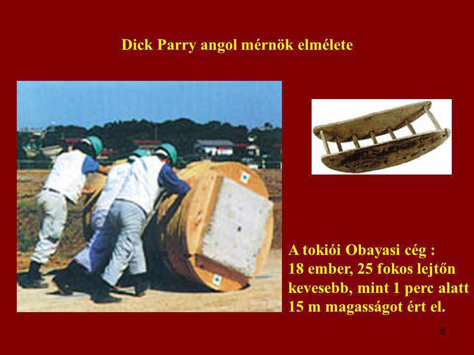Dick Parry angol mérnök elmélete