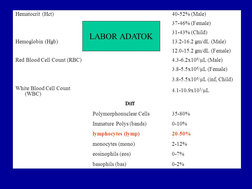 LABOR ADATOK Hematocrit (Hct) 40-52% (Male) 37-46% (Female)
