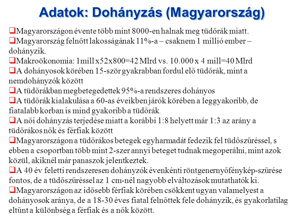 Adatok: Dohányzás (Magyarország)
