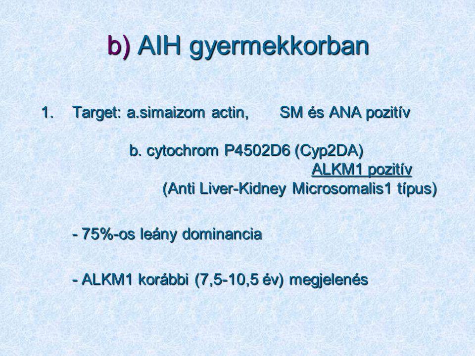 b) AIH gyermekkorban Target: a.simaizom actin, SM és ANA pozitív
