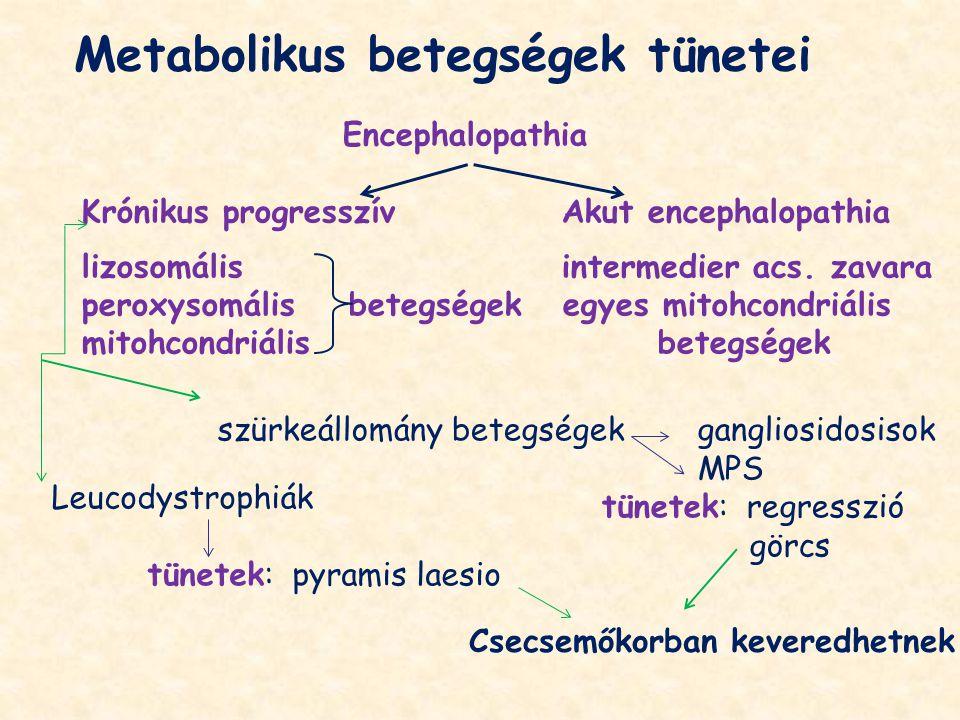 Metabolikus betegségek tünetei