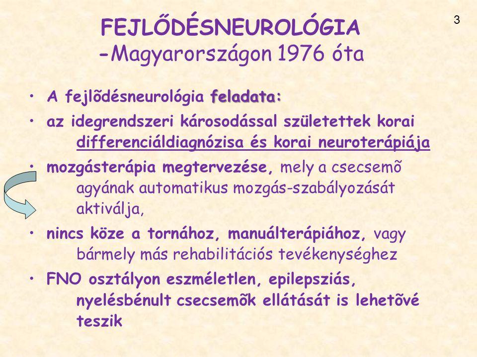 FEJLŐDÉSNEUROLÓGIA -Magyarországon 1976 óta