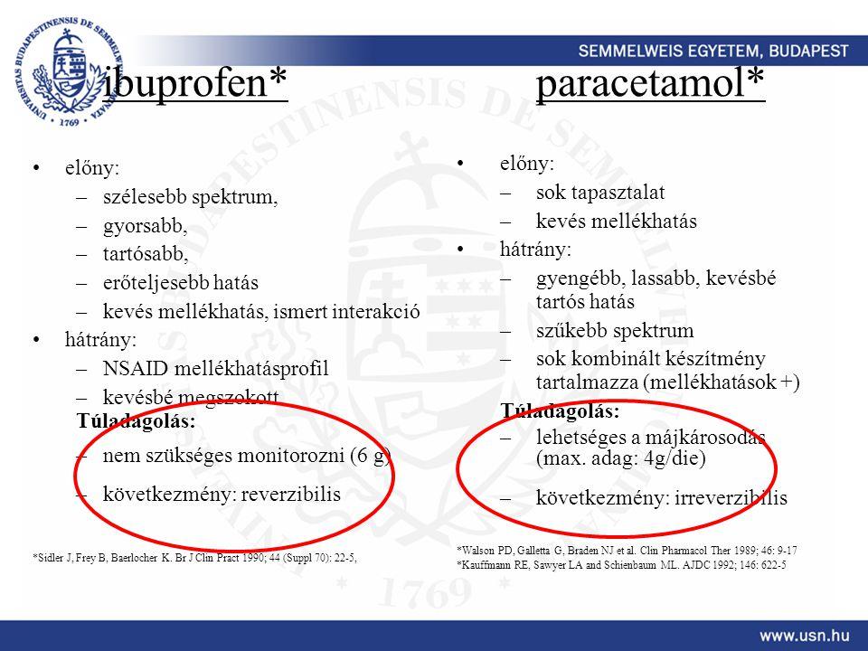 ibuprofen* paracetamol*