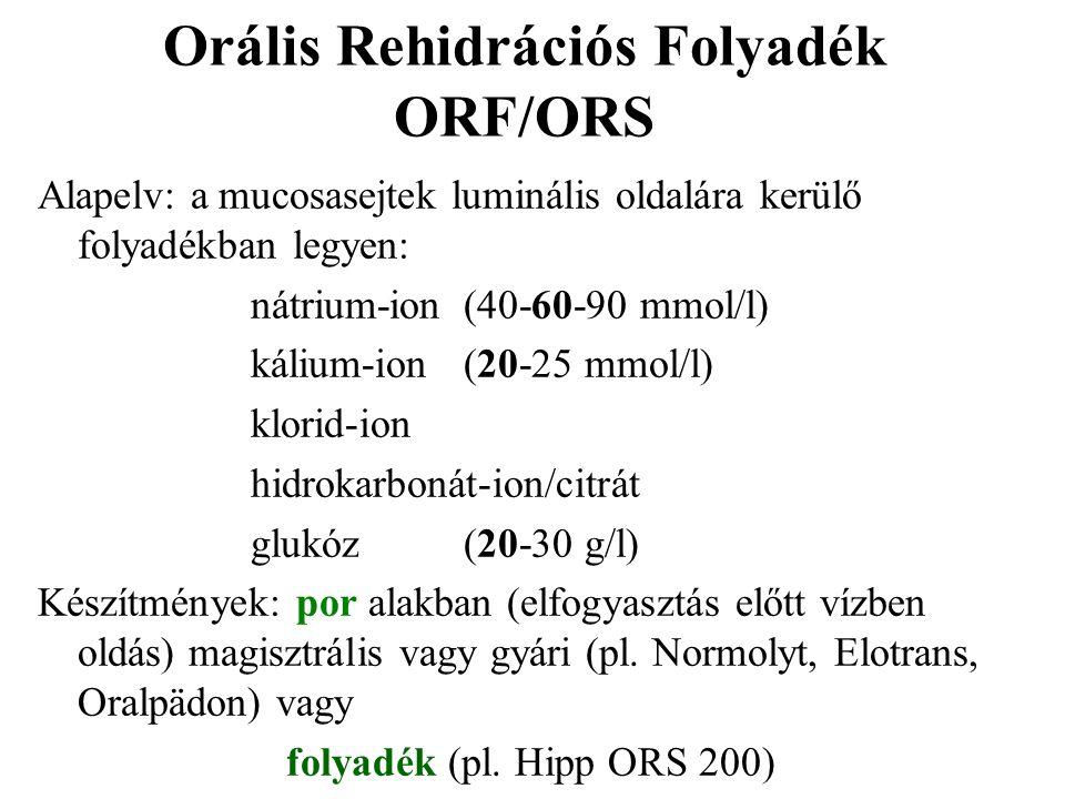 Orális Rehidrációs Folyadék ORF/ORS