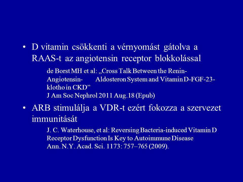 ARB stimulálja a VDR-t ezért fokozza a szervezet immunitását