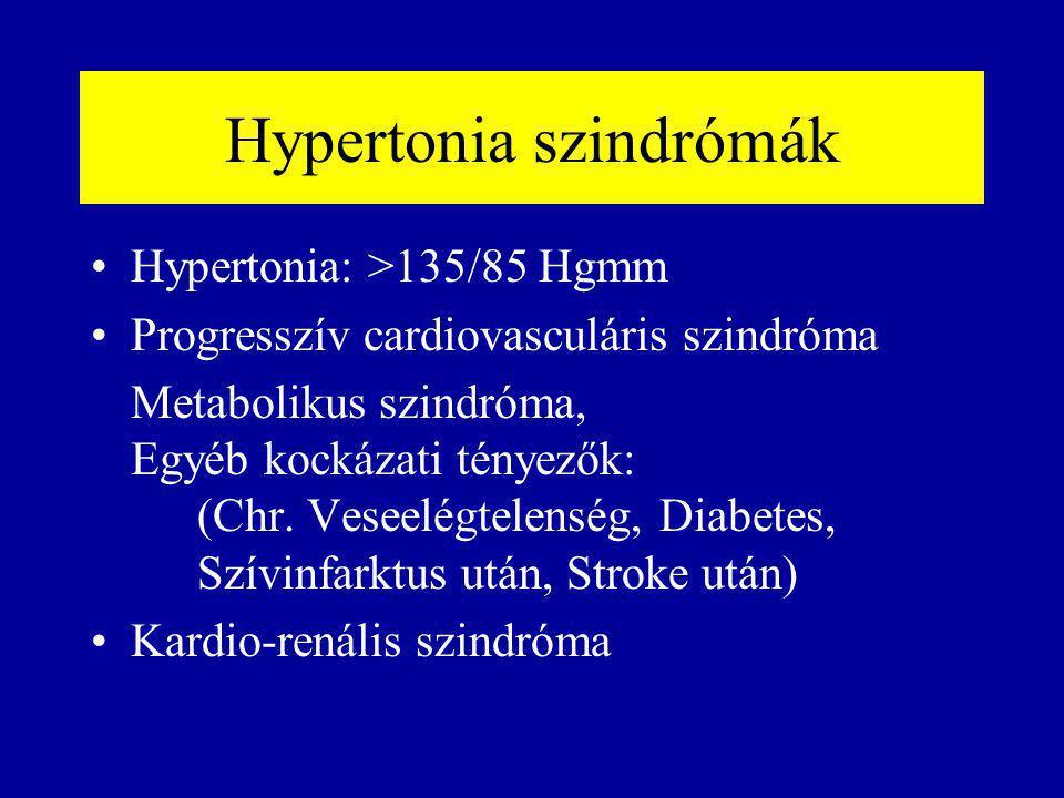 Hypertonia szindrómák