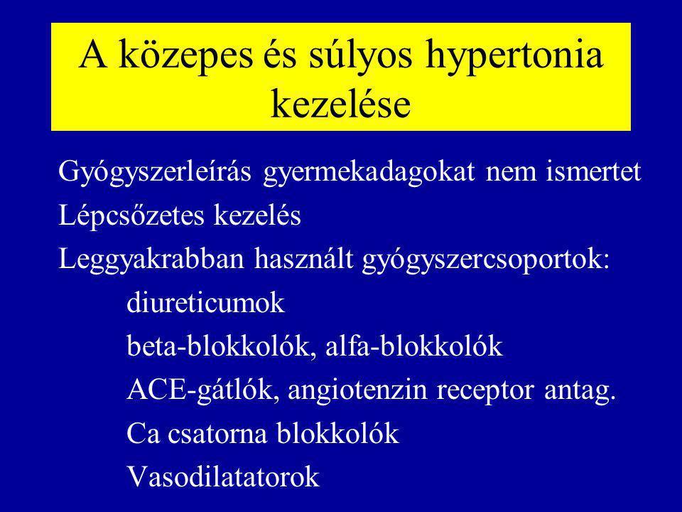 A közepes és súlyos hypertonia kezelése