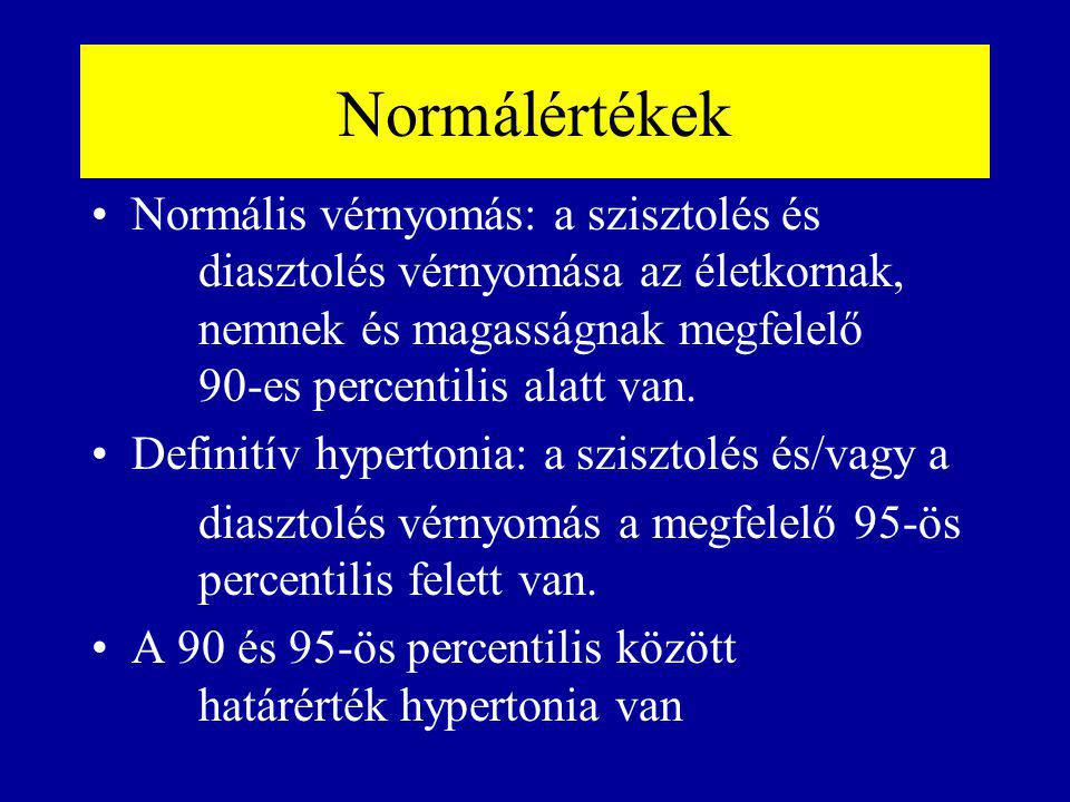 Normálértékek