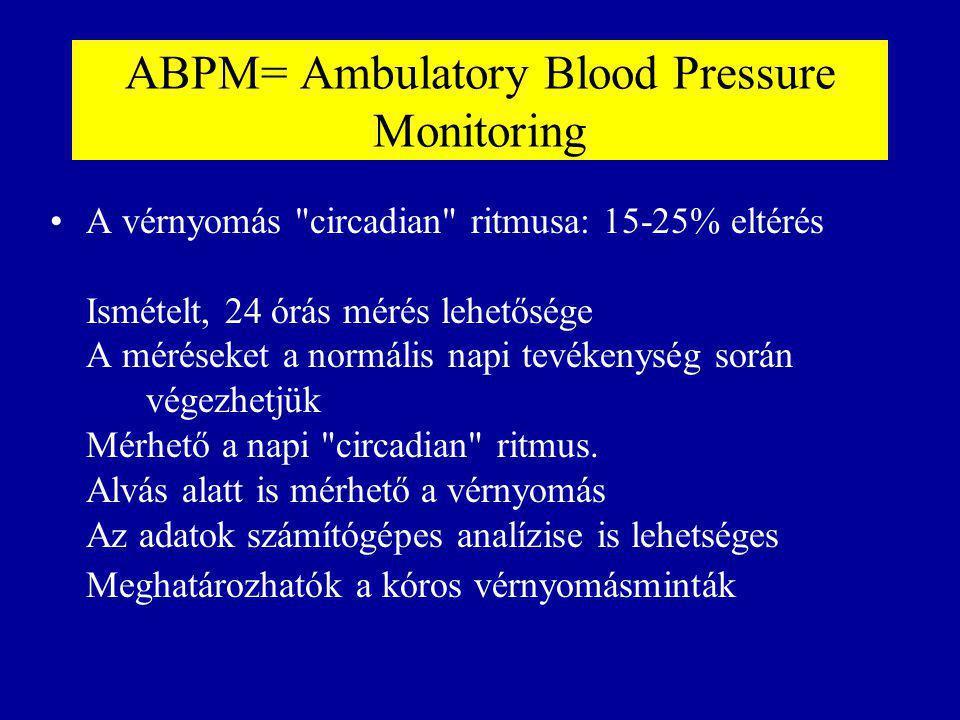 ABPM= Ambulatory Blood Pressure Monitoring