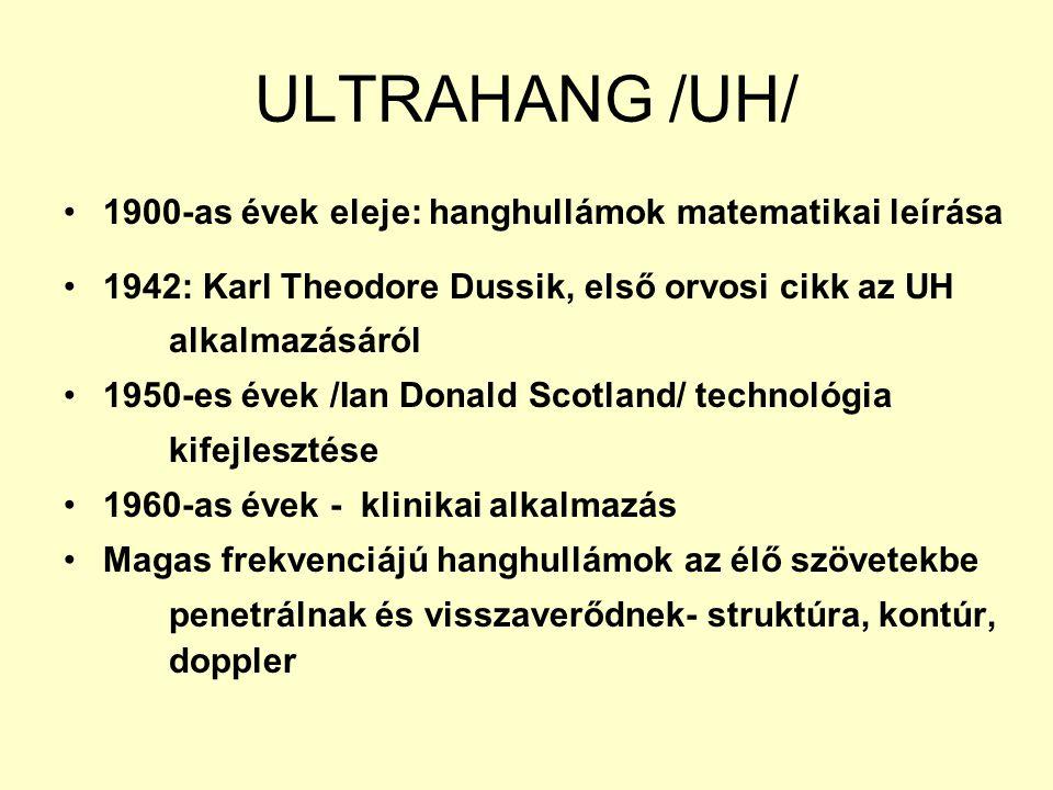 ULTRAHANG /UH/ 1900-as évek eleje: hanghullámok matematikai leírása