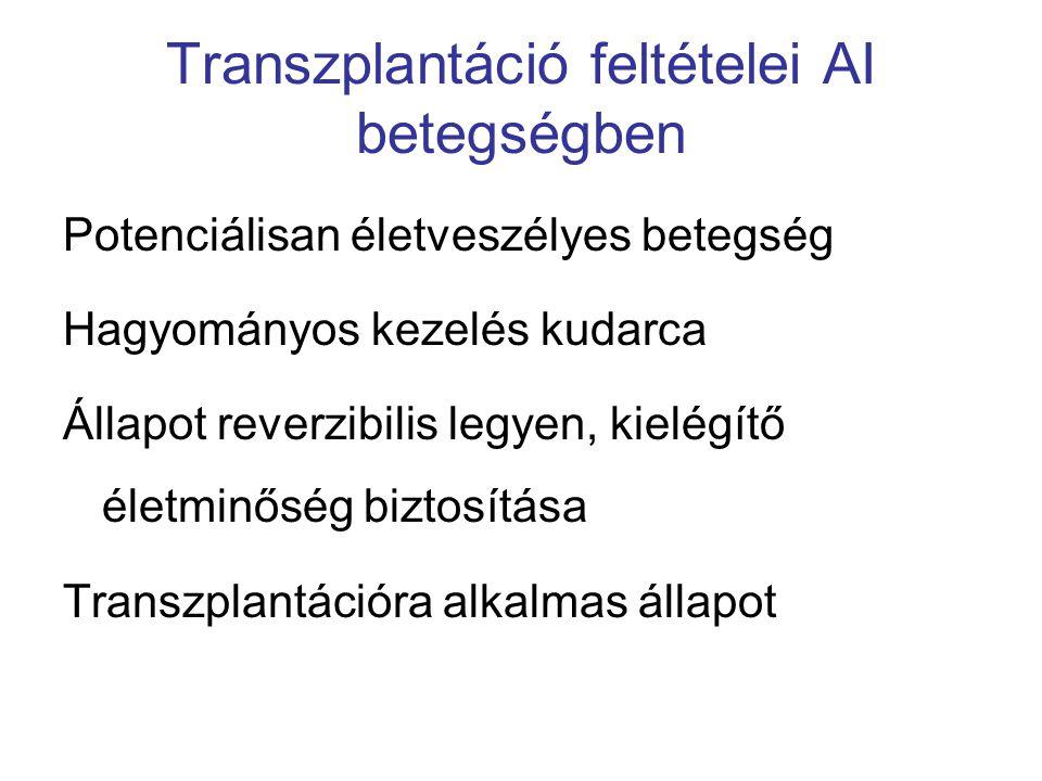 Transzplantáció feltételei AI betegségben