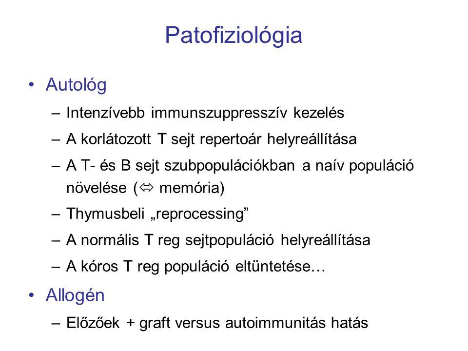 Patofiziológia Autológ Allogén Intenzívebb immunszuppresszív kezelés