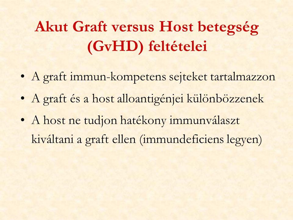 Akut Graft versus Host betegség (GvHD) feltételei