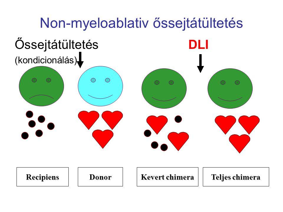 Non-myeloablativ őssejtátültetés