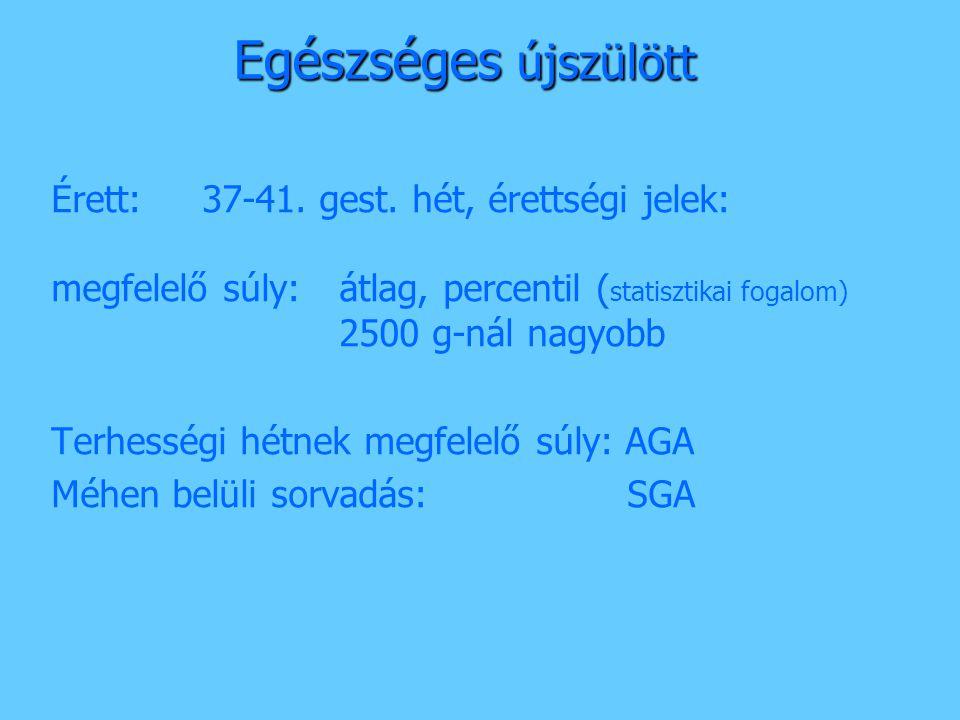 Egészséges újszülött Érett: 37-41. gest. hét, érettségi jelek: megfelelő súly: átlag, percentil (statisztikai fogalom) 2500 g-nál nagyobb.