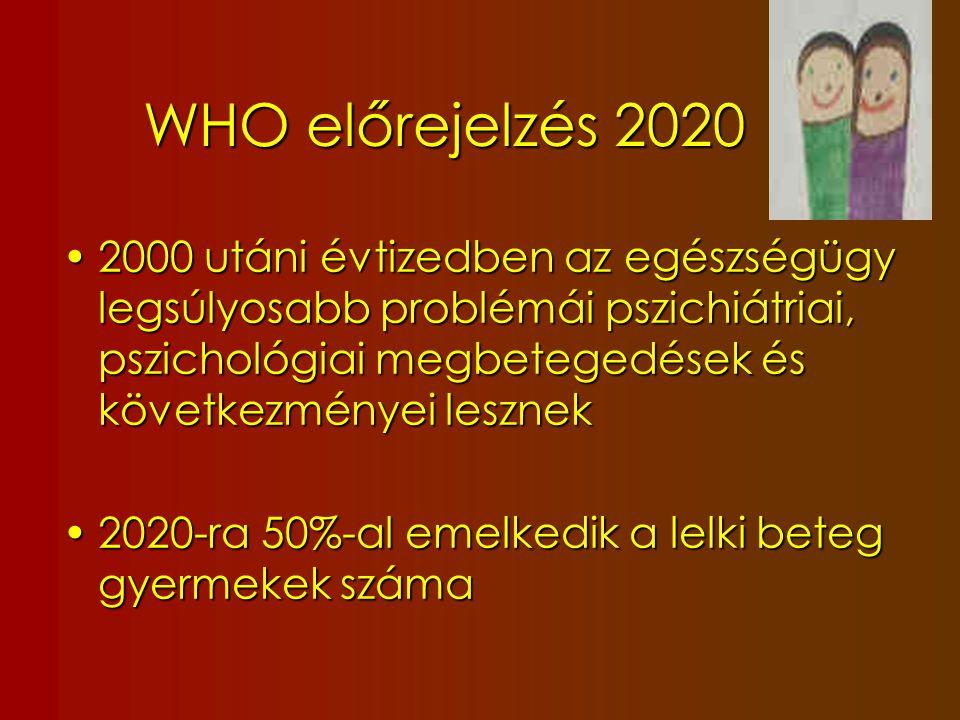 WHO előrejelzés 2020