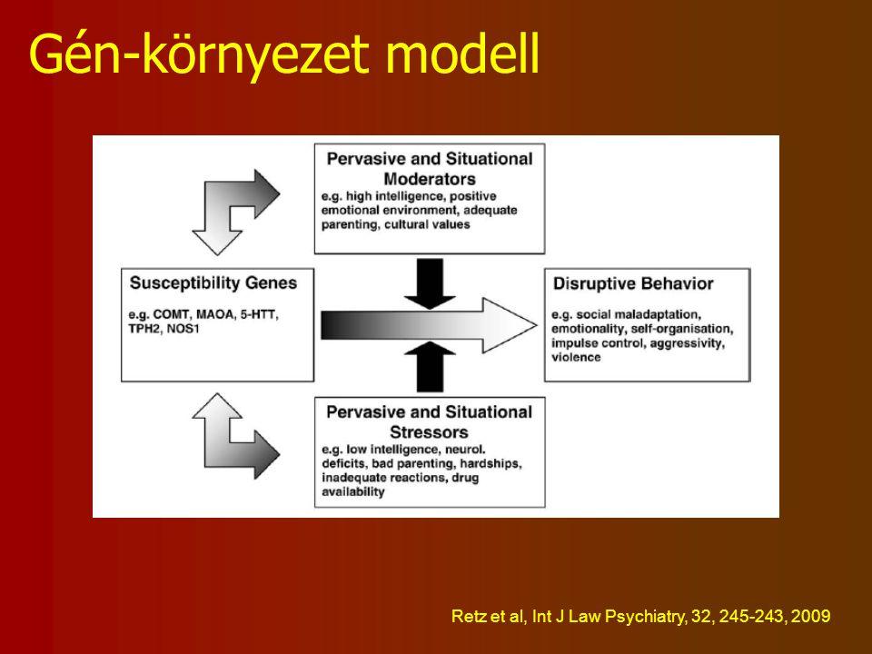 Gén-környezet modell Retz et al, Int J Law Psychiatry, 32, 245-243, 2009