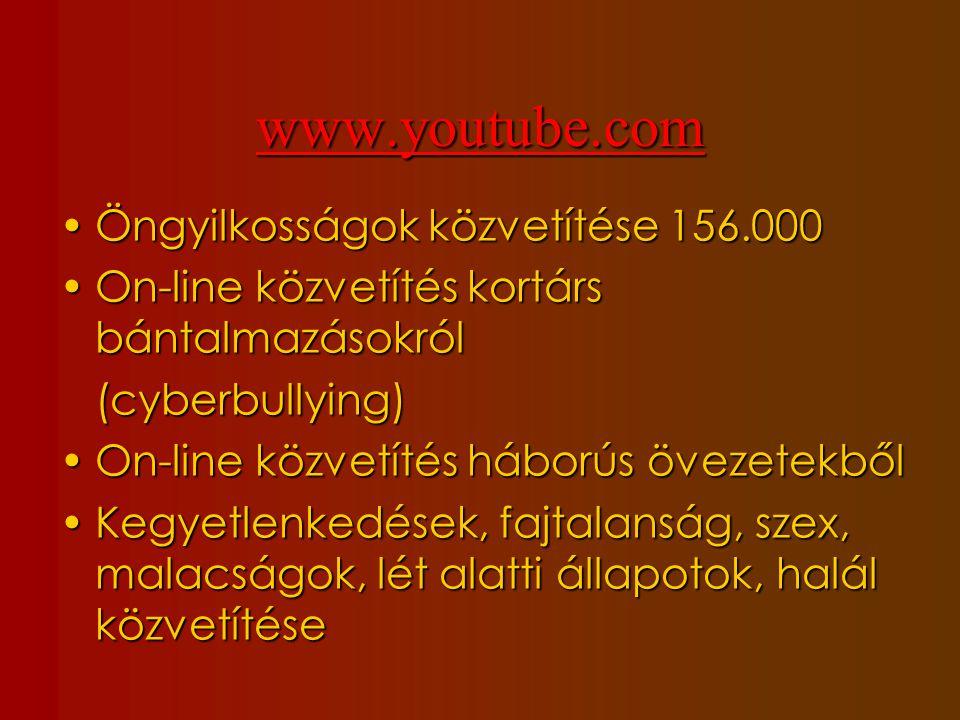 www.youtube.com Öngyilkosságok közvetítése 156.000