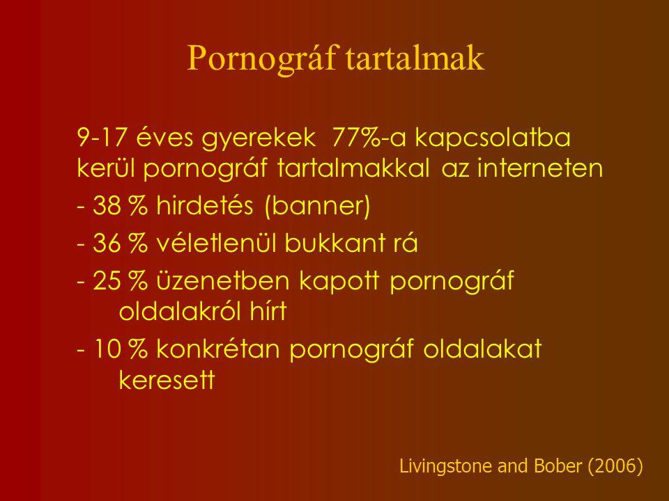 Pornográf tartalmak 9-17 éves gyerekek 77%-a kapcsolatba kerül pornográf tartalmakkal az interneten.