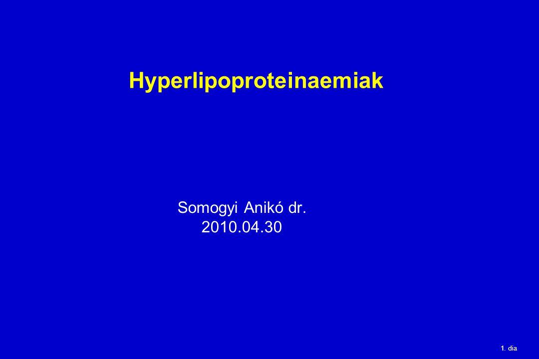 Hyperlipoproteinaemiak