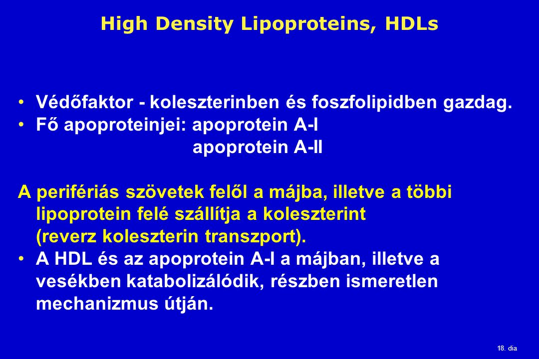High Density Lipoproteins, HDLs