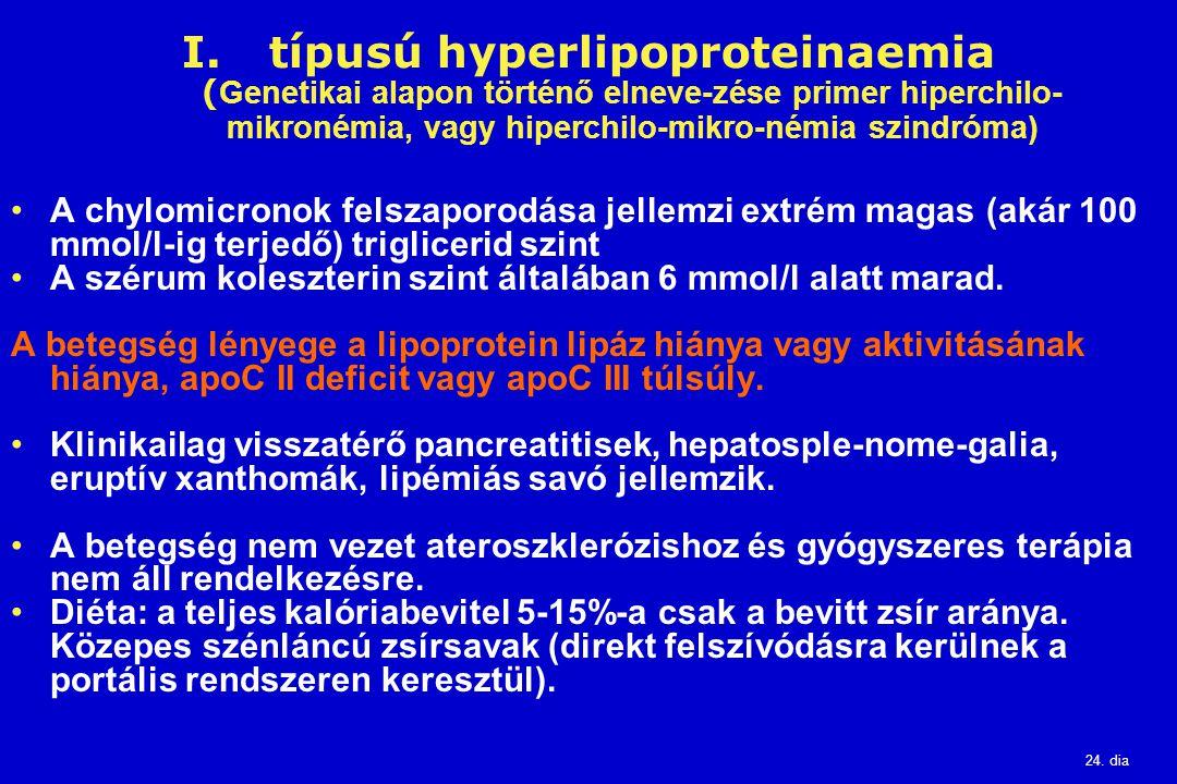 típusú hyperlipoproteinaemia (Genetikai alapon történő elneve-zése primer hiperchilo-mikronémia, vagy hiperchilo-mikro-némia szindróma)