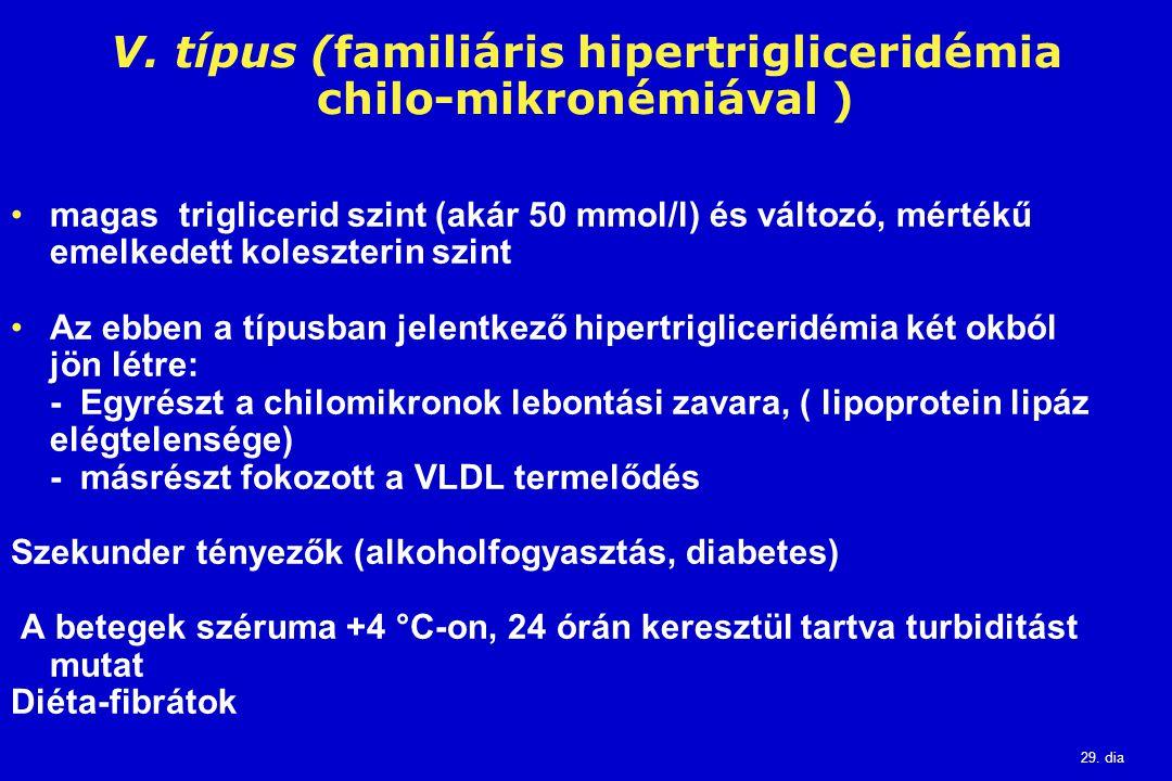 V. típus (familiáris hipertrigliceridémia chilo-mikronémiával )