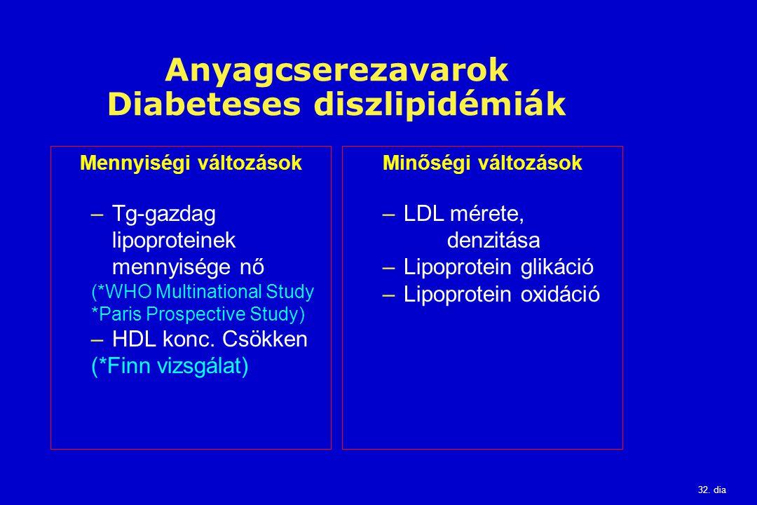 Anyagcserezavarok Diabeteses diszlipidémiák Mennyiségi változások