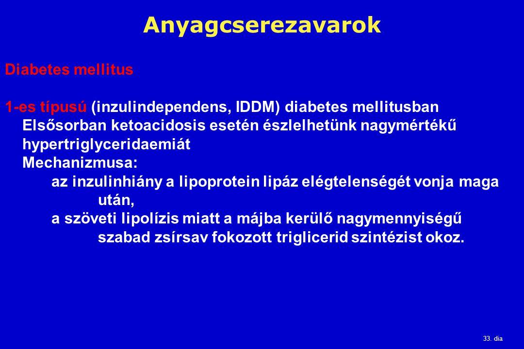 Anyagcserezavarok Diabetes mellitus