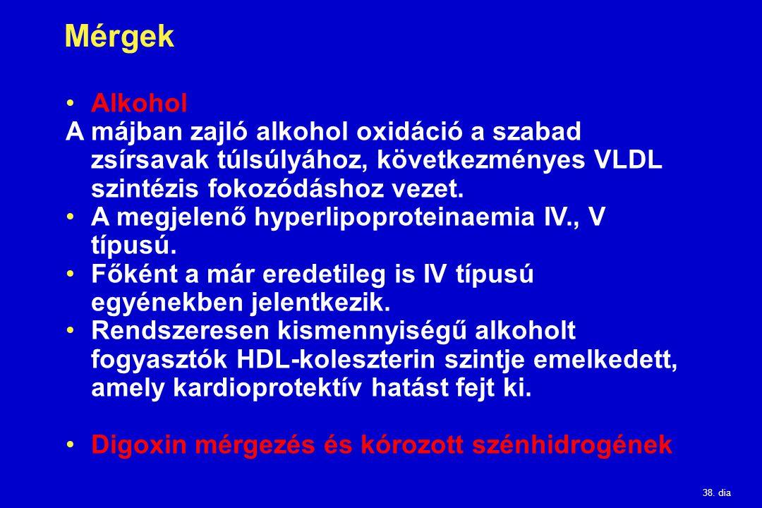Mérgek Alkohol. A májban zajló alkohol oxidáció a szabad zsírsavak túlsúlyához, következményes VLDL szintézis fokozódáshoz vezet.