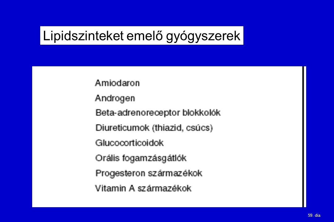 Lipidszinteket emelő gyógyszerek