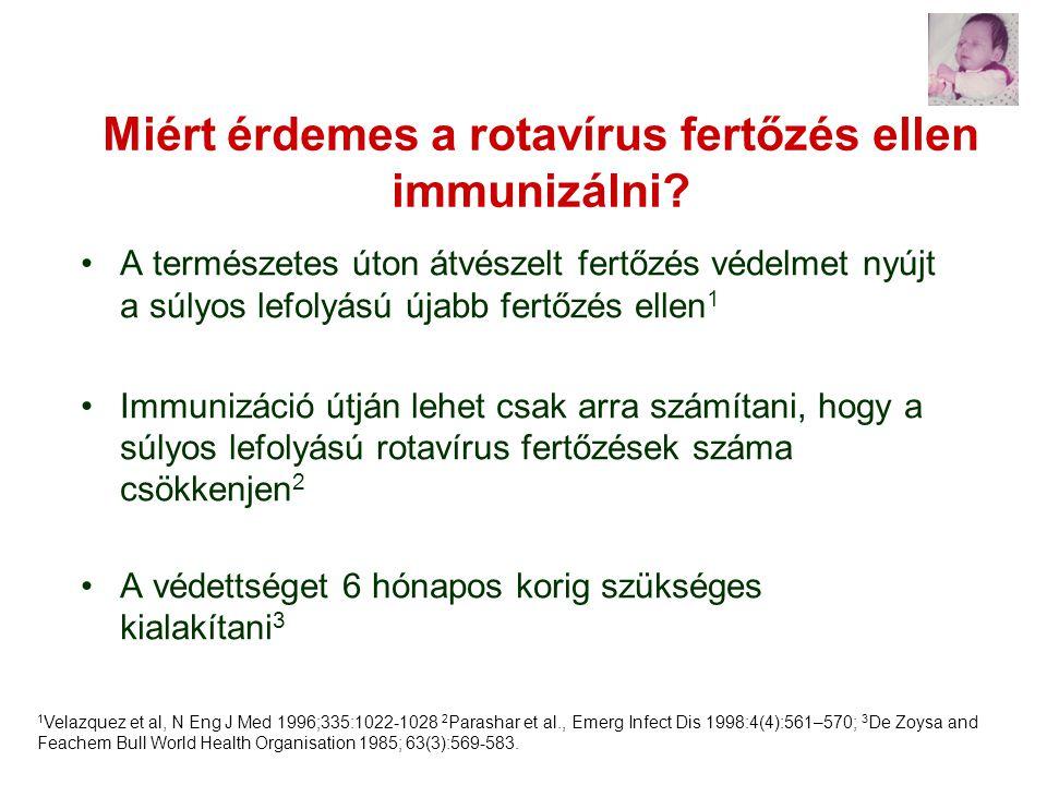 Miért érdemes a rotavírus fertőzés ellen immunizálni