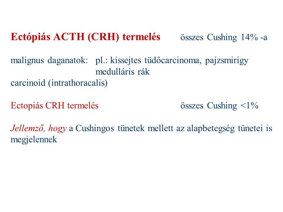 Ectópiás ACTH (CRH) termelés összes Cushing 14% -a