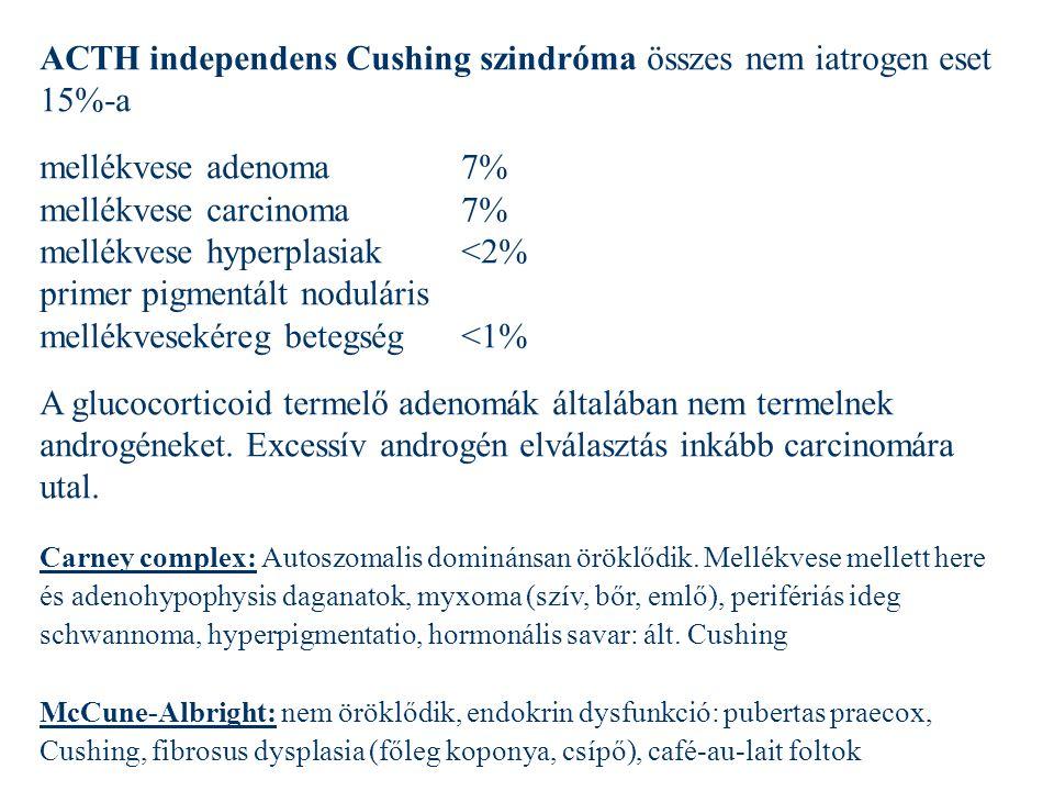 ACTH independens Cushing szindróma összes nem iatrogen eset 15%-a