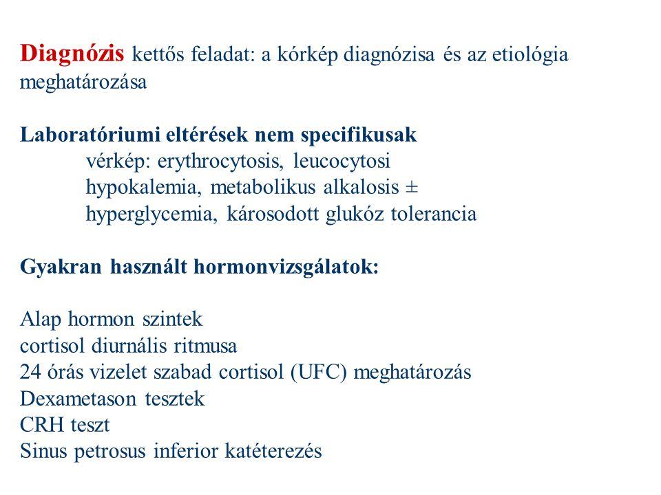 Diagnózis kettős feladat: a kórkép diagnózisa és az etiológia meghatározása