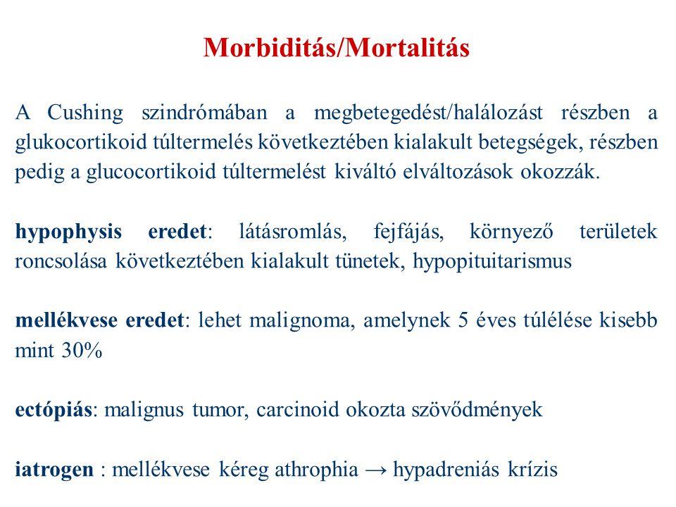 Morbiditás/Mortalitás