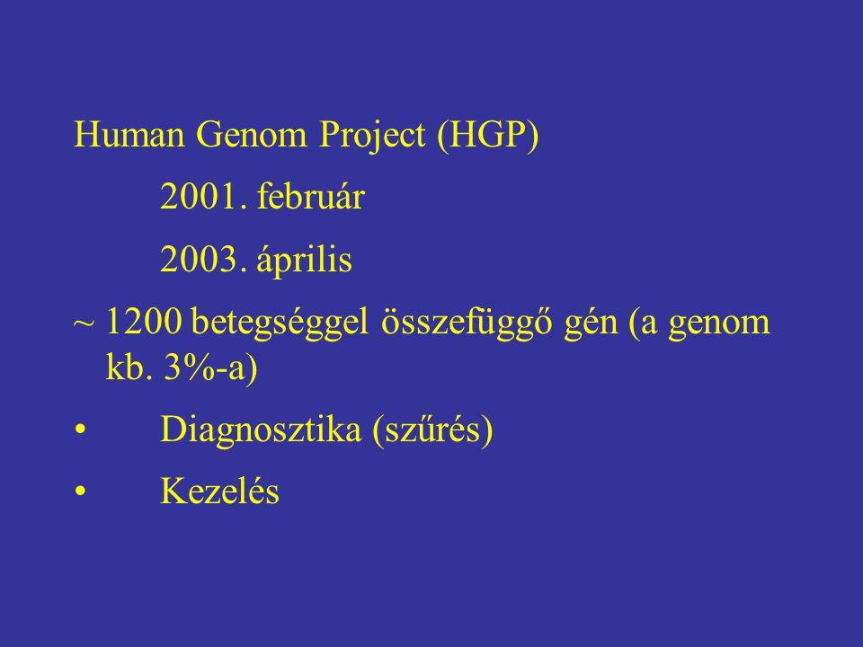 Human Genom Project (HGP)