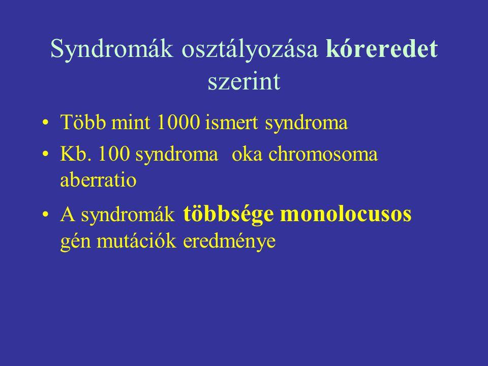 Syndromák osztályozása kóreredet szerint