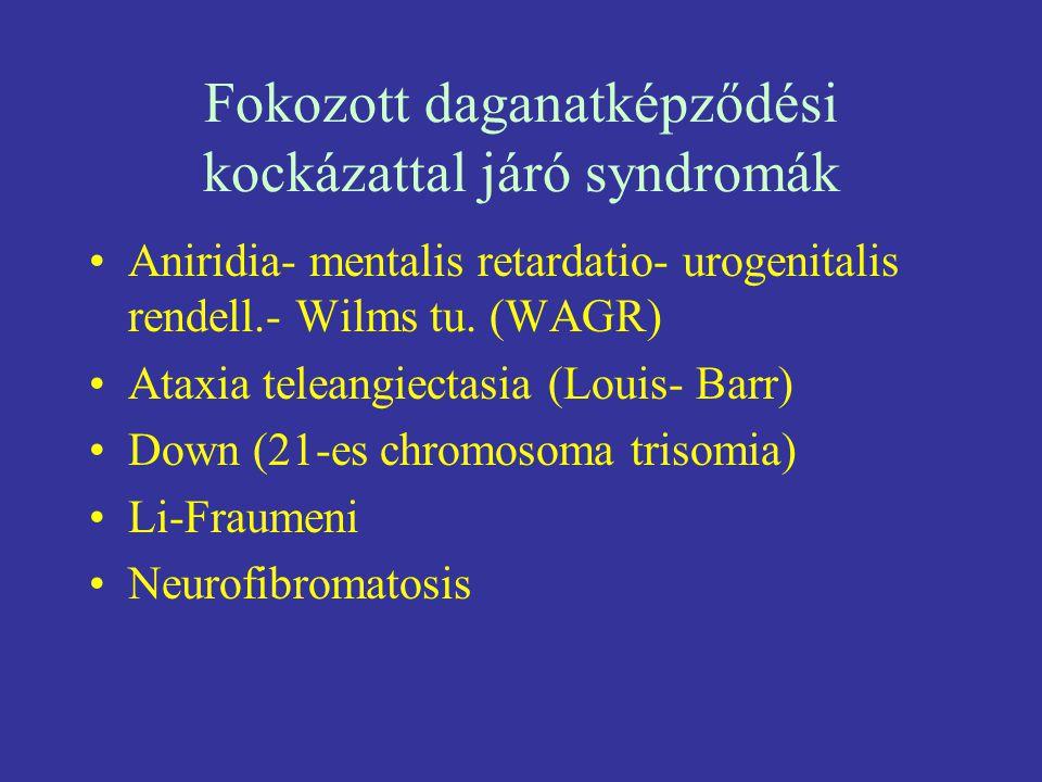 Fokozott daganatképződési kockázattal járó syndromák