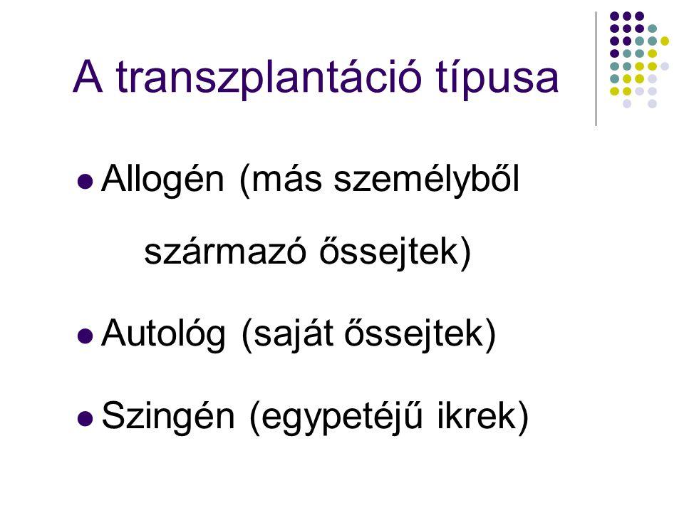 A transzplantáció típusa