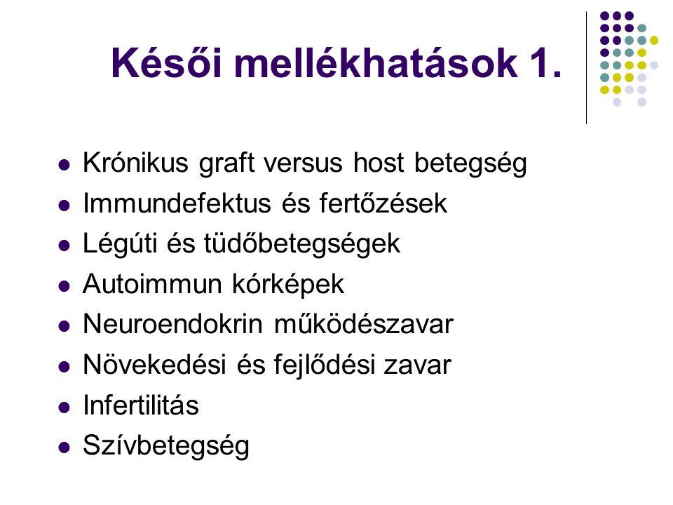 Késői mellékhatások 1. Krónikus graft versus host betegség